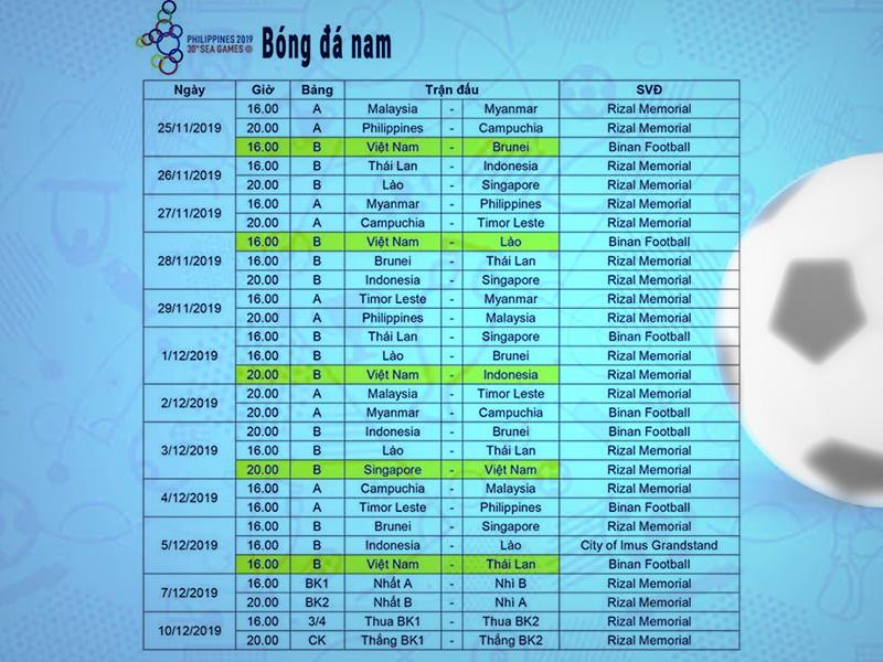 Lịch đấu bóng đá nam - SEA Game 30