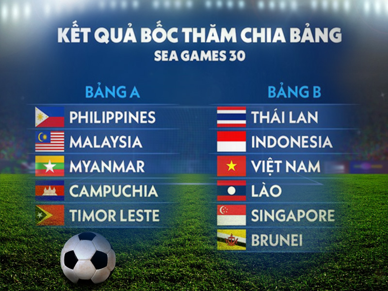 Chia bảng thi đấu bóng đá nam SEA Games 30