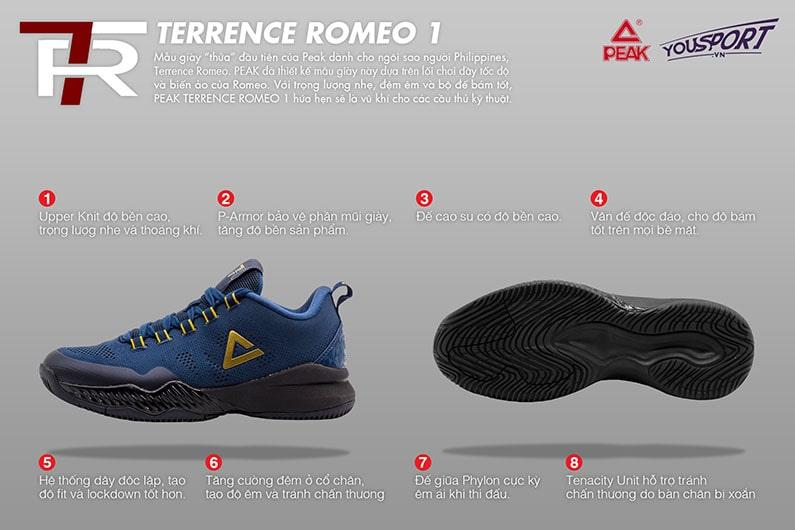 Giày Peak Terrence Romeo 1 EW8207A